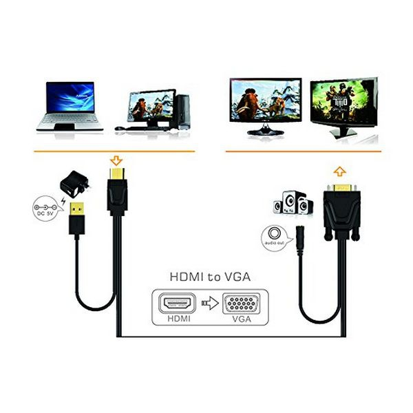 cadeau couple adaptateur hdmi vga approx usb 60hz cadeaux. Black Bedroom Furniture Sets. Home Design Ideas